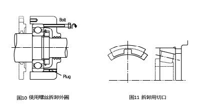 图10 使用螺丝拆卸外圈 & 图11 拆卸用切口