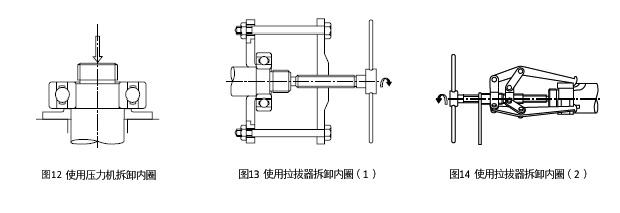 图12 使用压力机拆卸内圈 & 图13 使用拉拔器拆卸内圈(1) & 图14 使用拉拔器拆卸内圈(2)